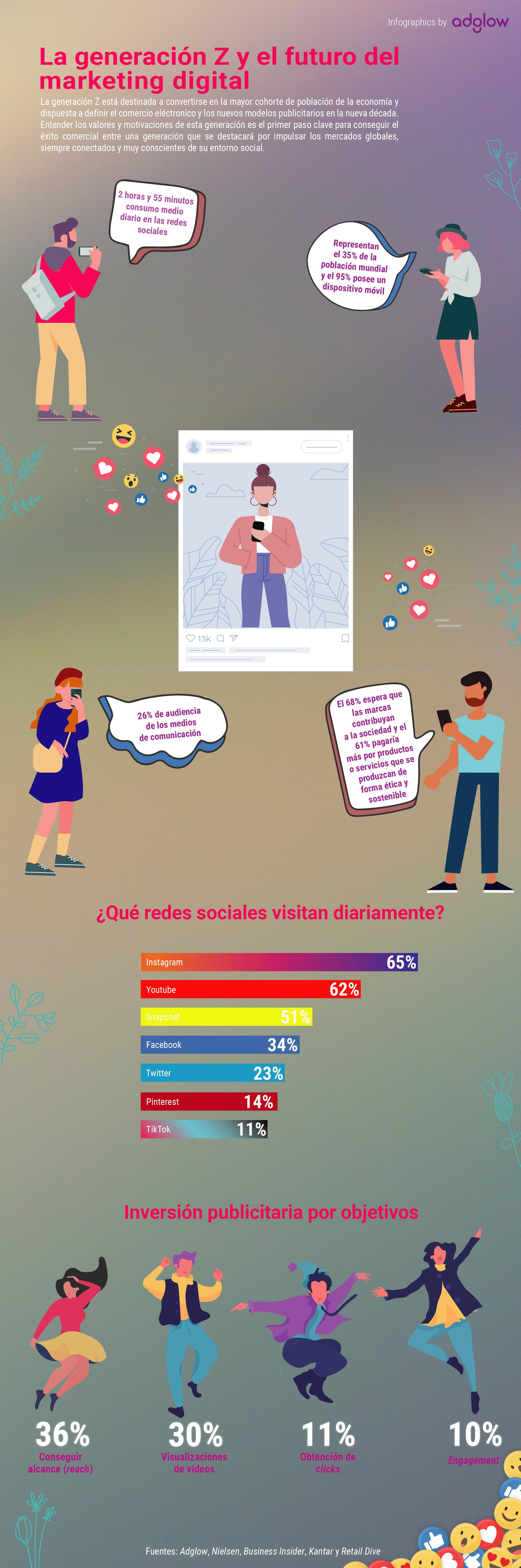 GenZ_Infografia