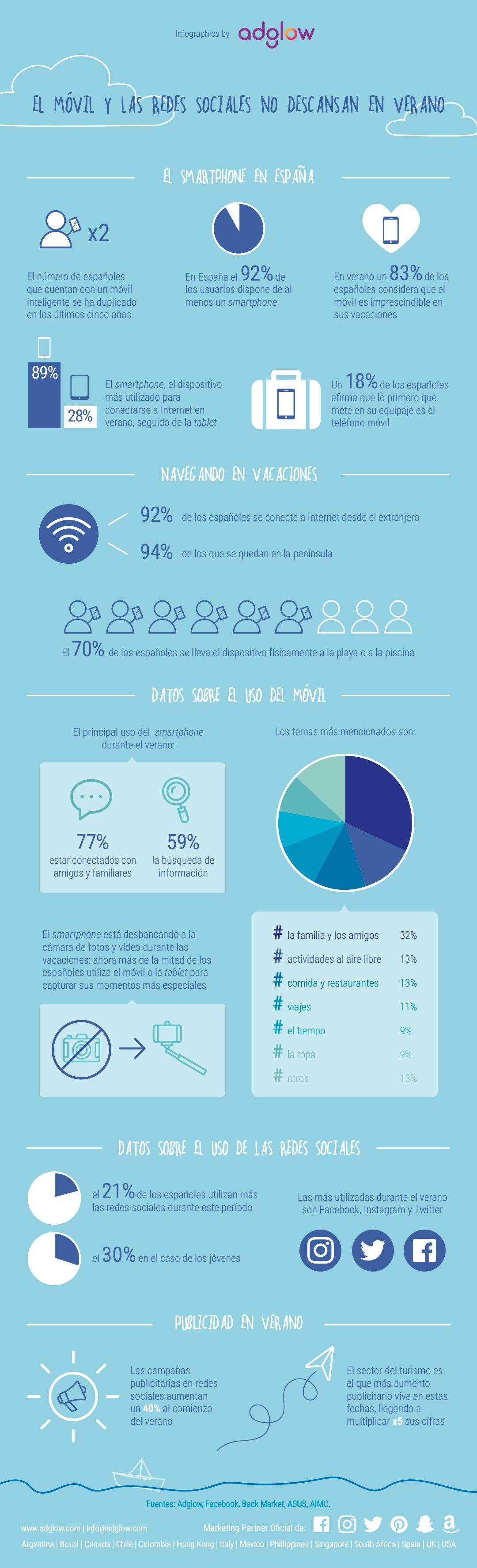 InfographicsVerano_WEBRGB
