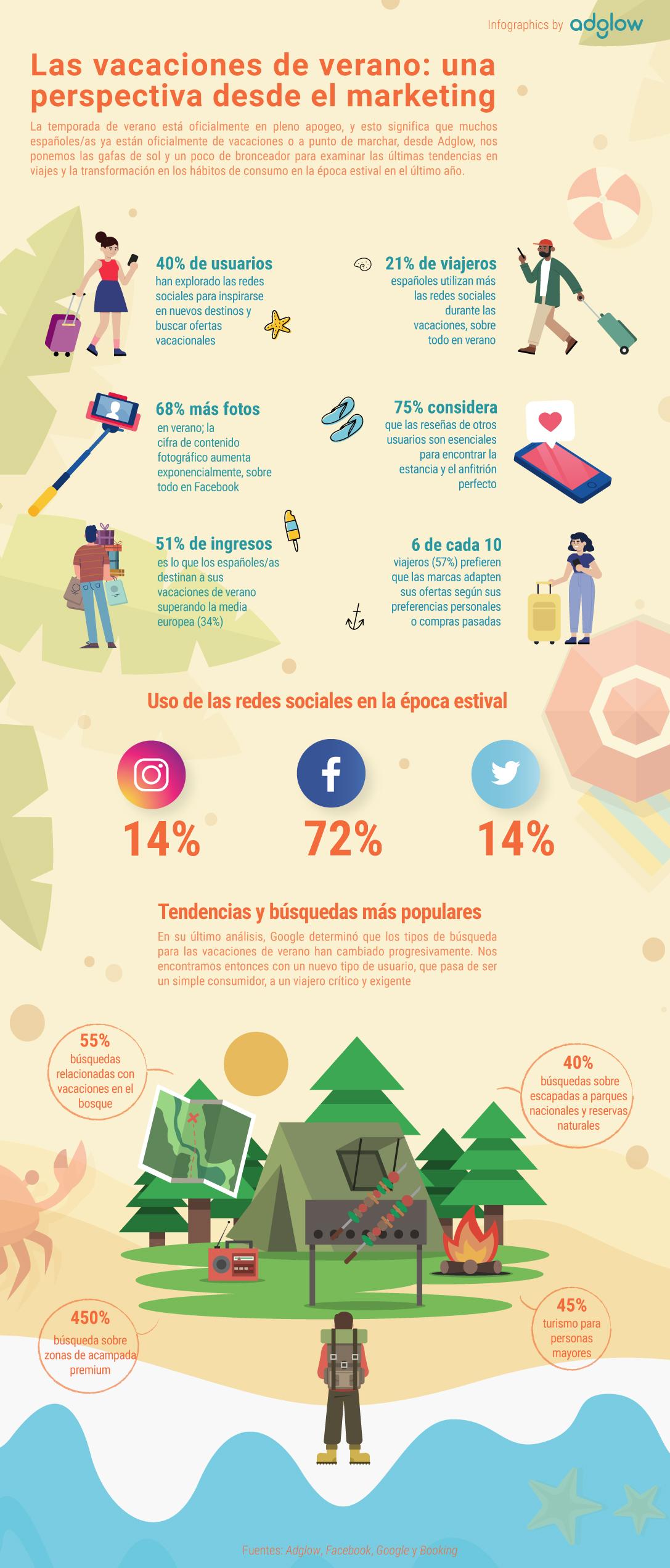 VacacionesDeVerano_Infografia