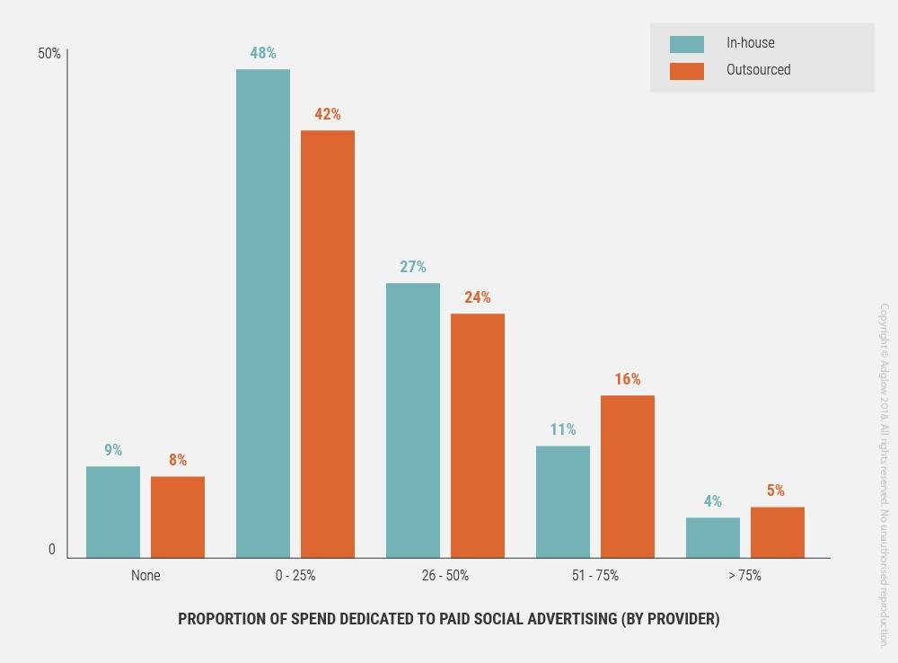 5-proportion-of-spend-v-vendor.jpg