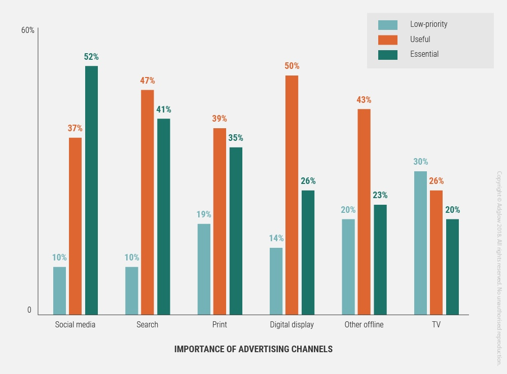 6-tactical-importance-of-channels.jpg