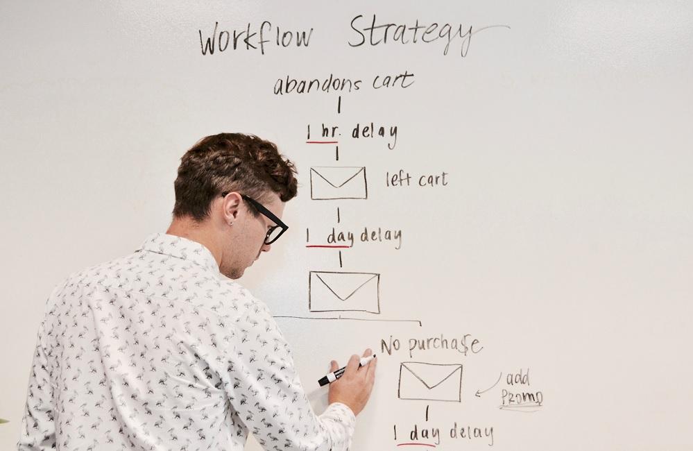 Strategica & Creativa