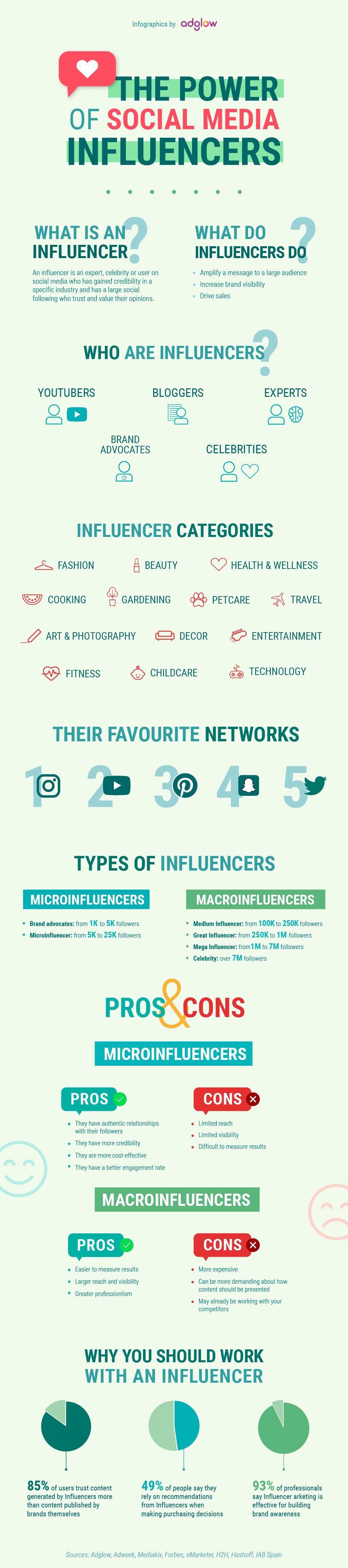Influencer-EN-JPEG