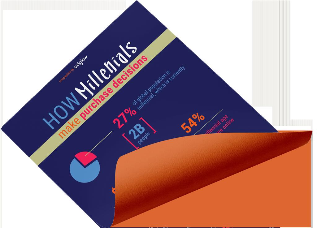 https://www.adglow.com/hubfs/resources/infographics/Millennial/MockUp_Millennials_Infographic.png