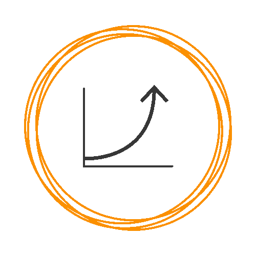 performance-encircled